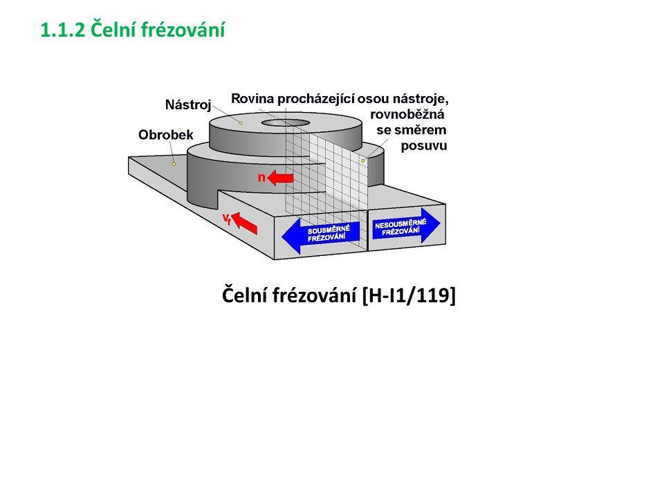 1.1.2 Čelní frézování Čelní frézování [H-I1/119]